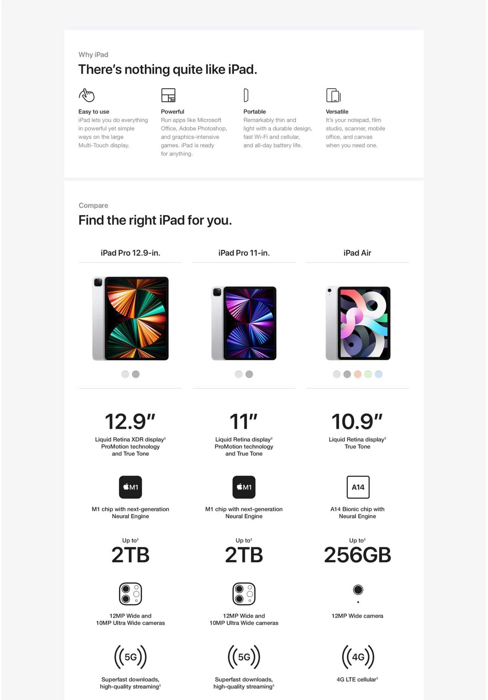 New Apple 11-inch iPad Pro M1 Chip (Wi‑Fi, 256GB) - Silver ...